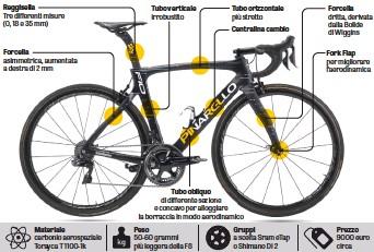 Pressreader La Gazzetta Dello Sport 2017 01 11 Pinarello Bici