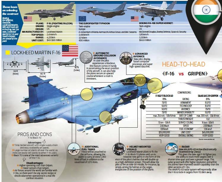 PressReader - Gulf News: 2017-08-10 - Sky hawks ready to fly