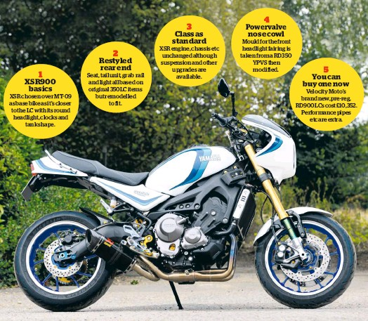 PressReader - Motorcycle News (UK): 2018-09-19 - Yamaha