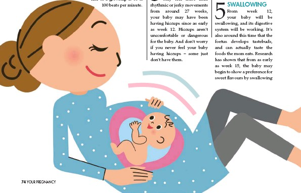 PressReader - Your Pregnancy: 2017-02-01 - In-the-womb