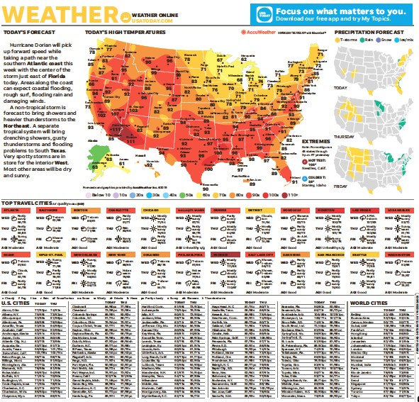 PressReader - USA TODAY US Edition: 2019-09-04 - WEATHER