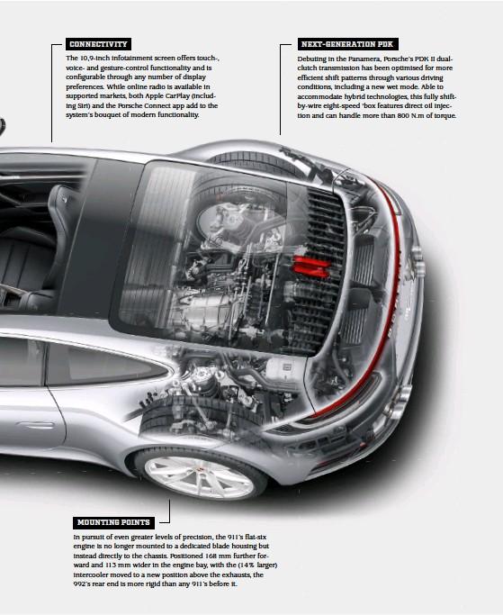 PressReader - Car (South Africa): 2019-03-01 - Porsche 911