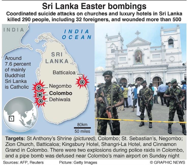 PressReader - Fiji Sun: 2019-04-24 - Sri Lanka has a history