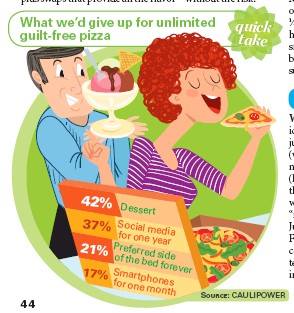 PressReader - First For Women: 2019-07-10 - Food swaps to cure tiredness