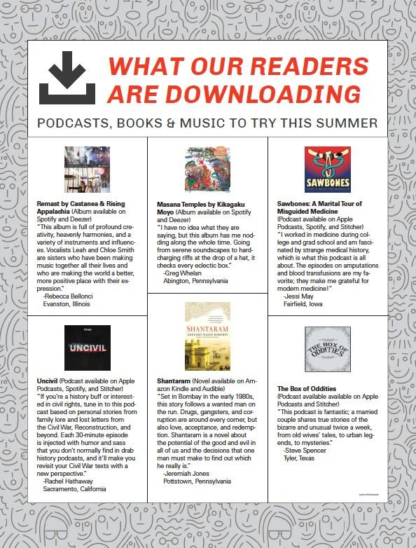 PressReader - iPhone Life Magazine: 2019-04-29 - Readers
