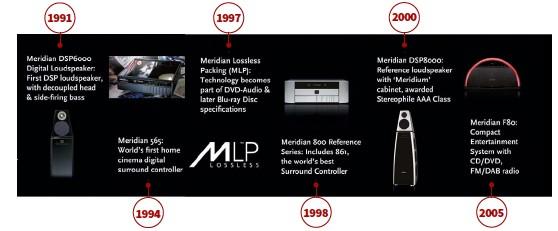 PressReader - Sound+Image: 2017-08-01 - Meridian – the