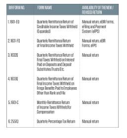PressReader - Sun Star Cebu: 2018-05-08 - New and revised BIR forms
