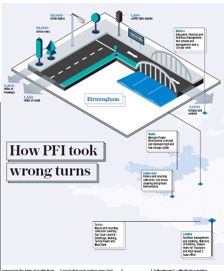PressReader - The Sunday Telegraph - Money & Business: 2019-04-21