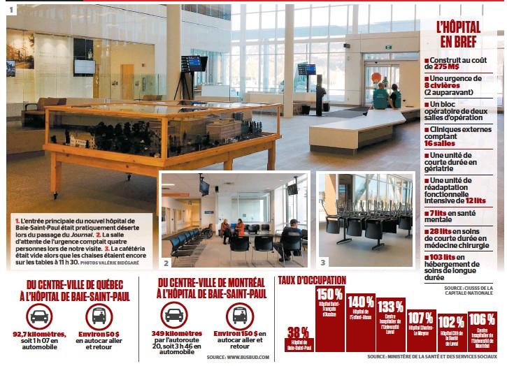 PressReader - Le Journal de Montreal: 2018-11-20 - NEUF ET VIDE