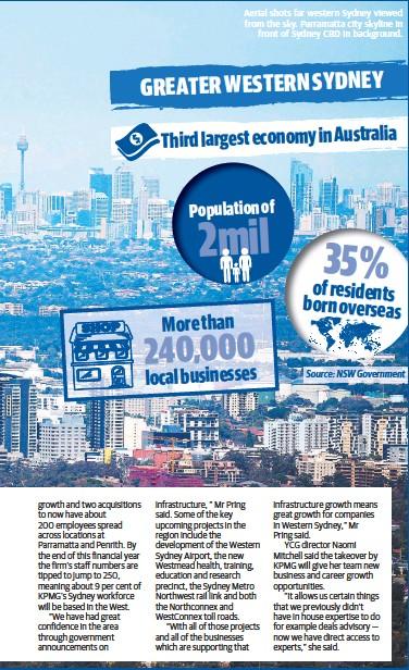 PressReader - The Daily Telegraph (Sydney): 2017-12-14 - KPMG STEPS