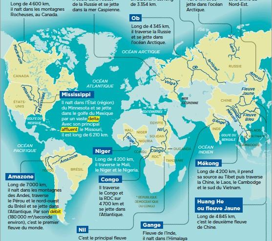 Fleuves du monde