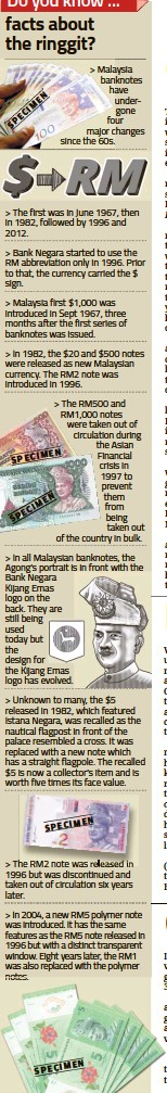 PressReader - The Star Malaysia: 2018-10-09 - Facts about the ringgit?