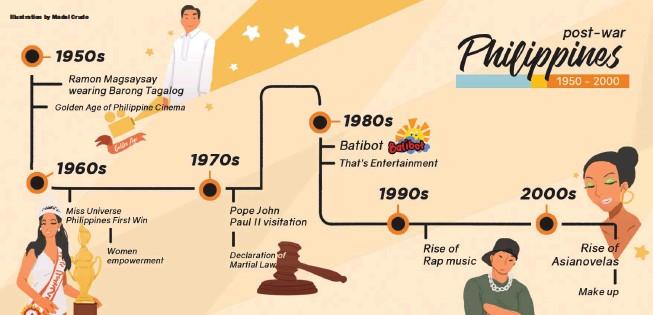 PressReader - Manila Bulletin: 2018-06-10 - Pinoy pop