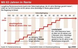 Rente Mit 63 Nach 45 Beitragsjahren Und Altersteilzeit