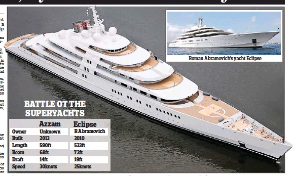 Pressreader Scottish Daily Mail 2013 04 06 At 400m A Yacht To
