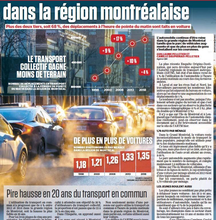 PressReader - Le Journal de Montreal: 2020-01-21 - L'AUTO ...