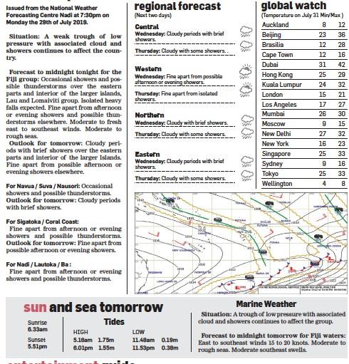 PressReader - Fiji Sun: 2019-07-30 - weather update