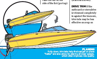 PressReader - Boating: 2017-08-01 - HOW TO USE TRIM TABS