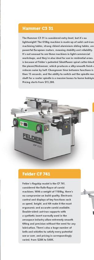 PressReader - The Shed: 2018-12-03 - Felder CF 531