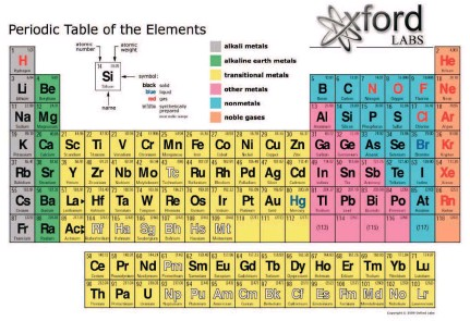 Group names periodic table table ideas source pressreader jamaica gleaner 2015 10 20 the periodic table urtaz Gallery