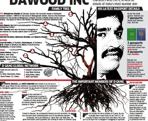 PressReader - The Economic Times: 2015-12-15 - DAWOOD INC