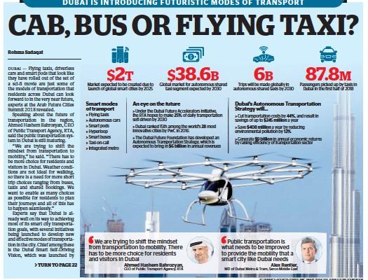 PressReader - Khaleej Times: 2018-09-04 - CAB, BUS OR FLYING