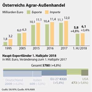 PressReader Salzburger Nachrichten: 2018 04 19 Verkaufen