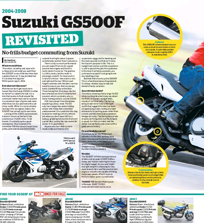 PressReader - Motorcycle News (UK): 2017-03-15 - Bargain bike