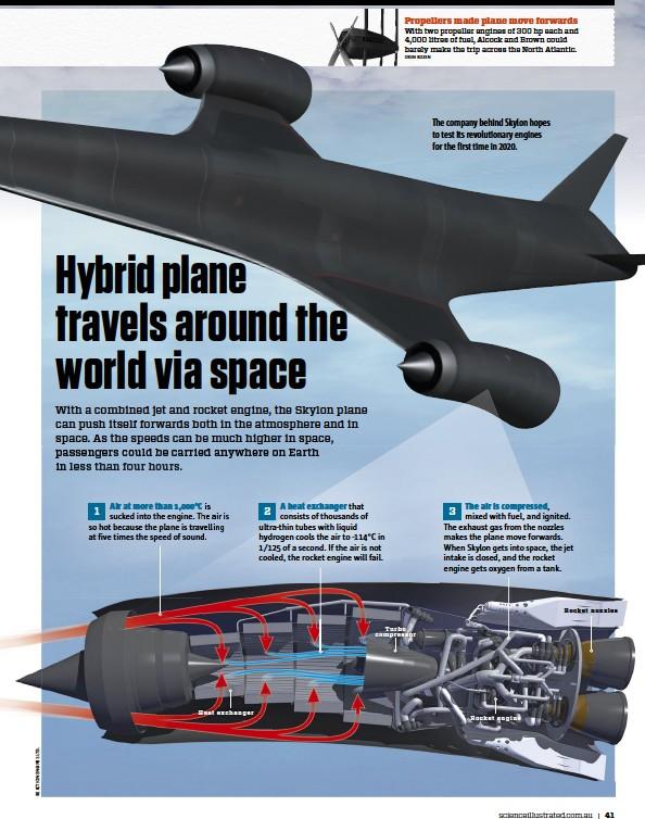 PressReader - Science Illustrated: 2019-07-01 - Hybrid plane travels