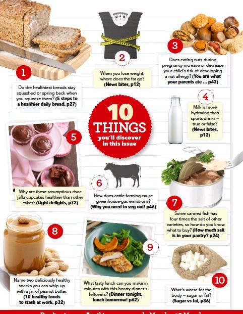 PressReader - Healthy Food Guide (Australia): 2015-03-16 - 10 THINGS