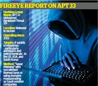 PressReader - Khaleej Times: 2017-09-21 - FIREEYE REPORT ON