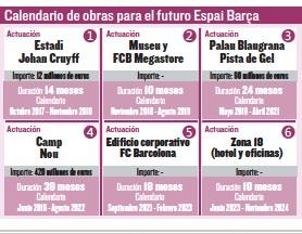 Calendario Del Barca.Pressreader Mundo Deportivo 2017 09 18 El Calendario Del Espai