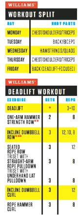 PressReader - Muscle & Fitness USA: 2019-01-01 - Wheels in