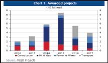 PressReader - Arab Times: 2018-03-07 - Value of awarded