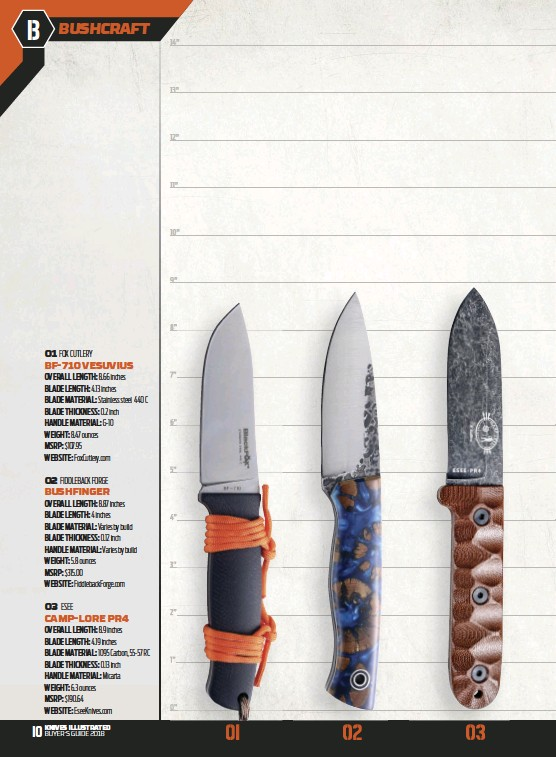 PressReader - Knives Illustrated: 2018-01-01 - 01 FOX CUTLERY