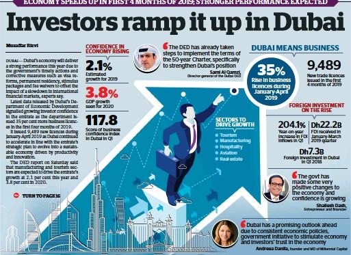 PressReader - Khaleej Times: 2019-06-16 - Investors ramp it up in Dubai